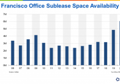 san-francisco-office-sublease-space-availability.png